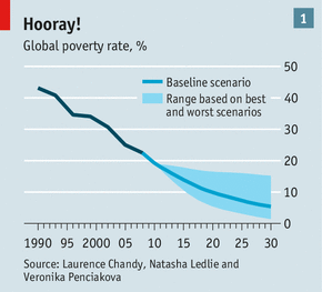 Chart from the Economist